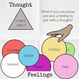 3 Think