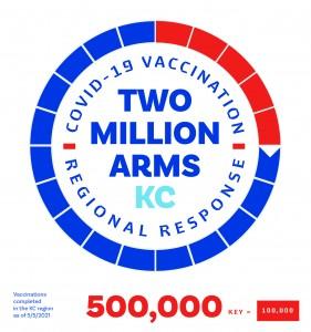 500000 Vaccines 5 5 21